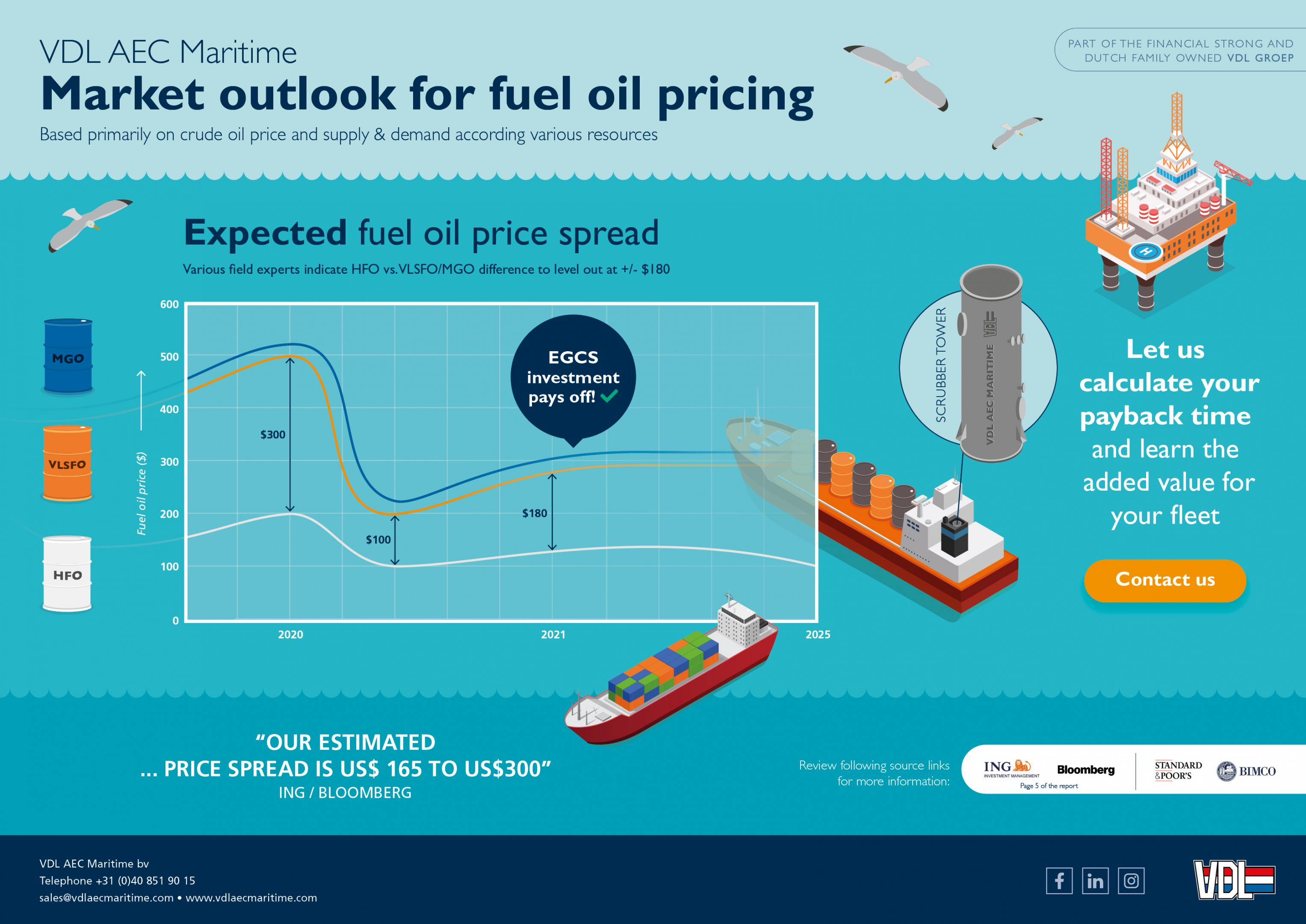 246_MAR_20002_VDL-Infographic-Market-outlook-for-fuel-oil_A3_015-ACHTERGROND.jpg